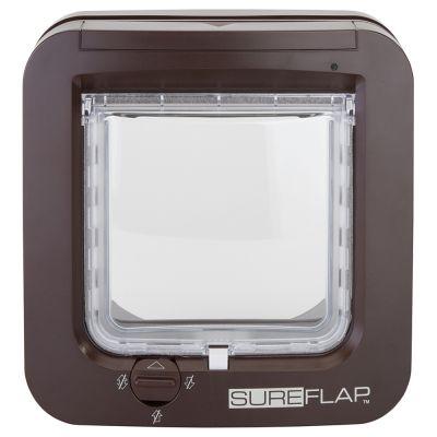 SureFlap Microchip Kattenluik